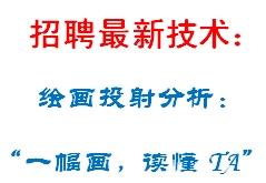 HR招聘,巧用刘氏绘画心理分析工具